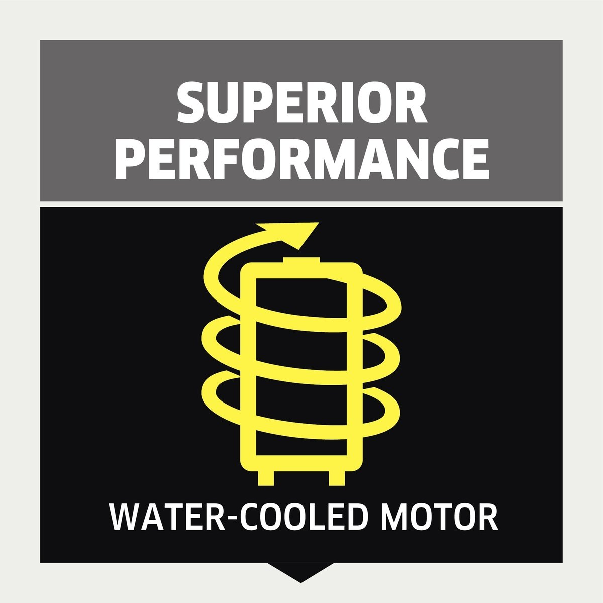 Water-cooled motor and outstanding performance